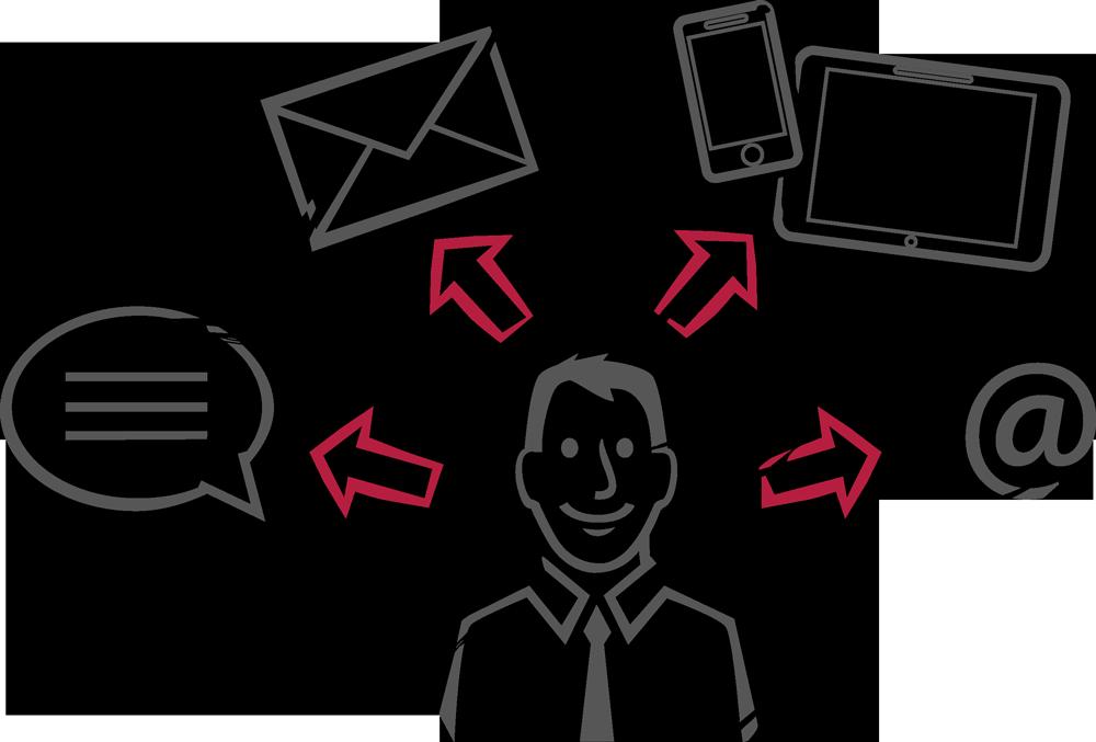 Software für mobiles E-Recruiting