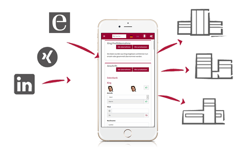 Recruiting Software für Social-Media-Recruiting-Prozesse